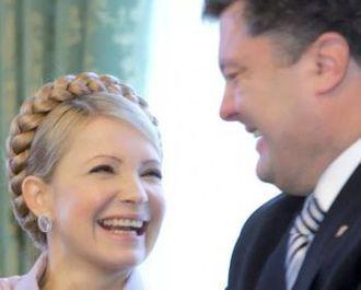 Тимошенко лидирует в президентском рейтинге, второе место делят Порошенко и Зеленский