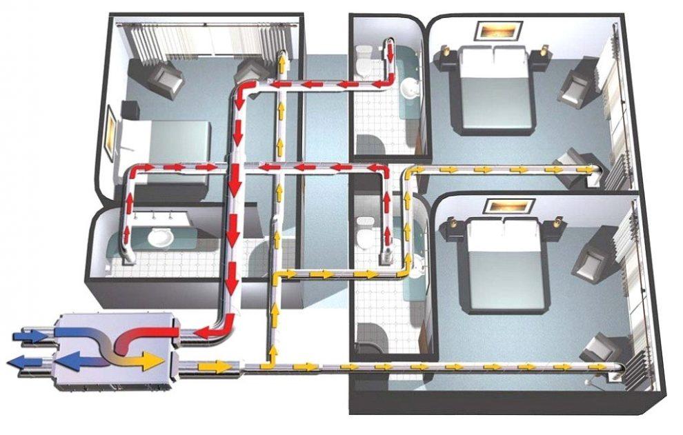 Схема вытяжной вентиляции в квартире